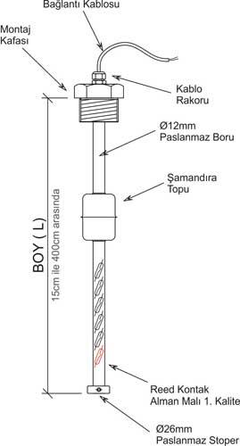 Yakıt seviye sensörü: çalışma prensibi, cihaz ve kurulum